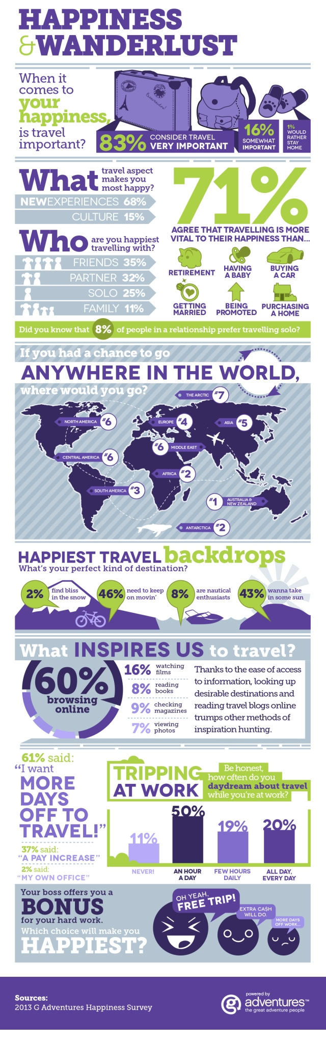 Happiness-Infographic